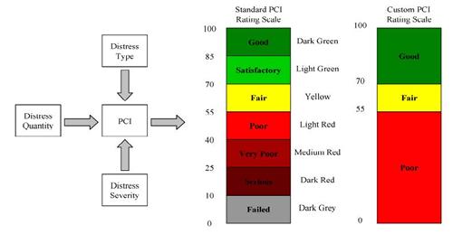 Paver Software Description